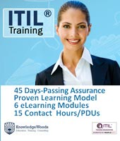 KnowledgeWoods ITIL Foundation Certification Training Program